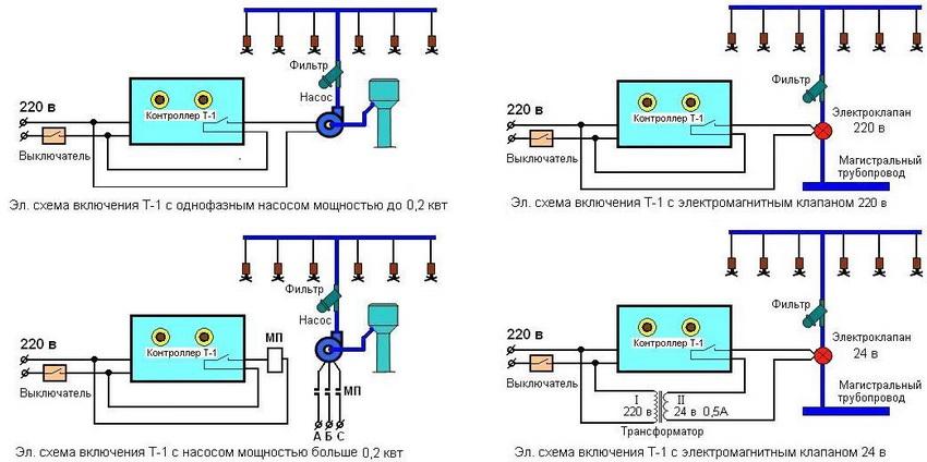 Схемы автоматического дождевания теплиц под управлением контроллера