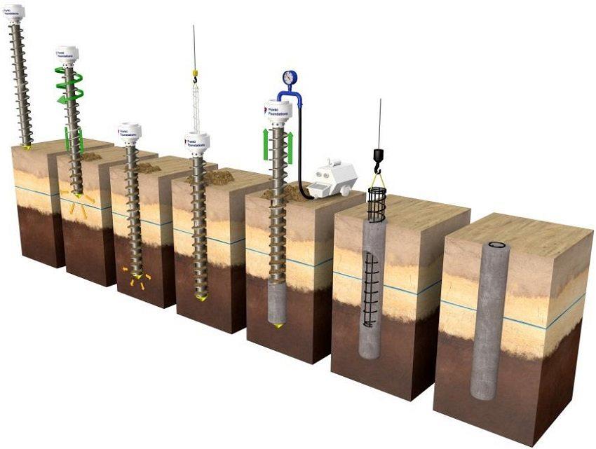 Процесс ввертывания бурового долота и закачивания жидкого бетона под давлением