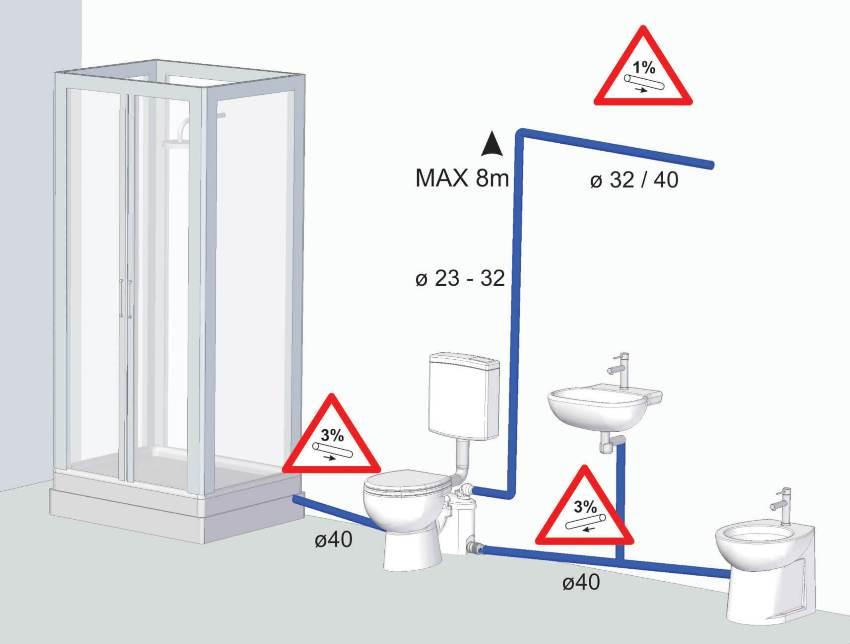 Схема подключения насосной установки Салолифт