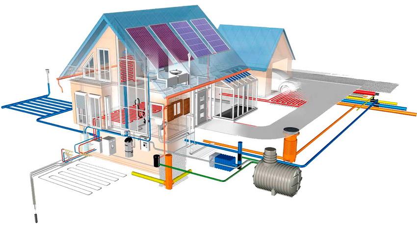 Подробный план сетей водоотвода, канализации и водопроводной системы частного дома