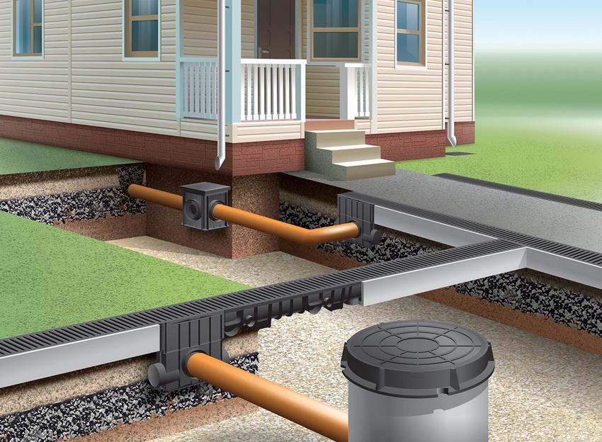 Правильный монтаж наружной системы канализации обеспечит ее долгую работу