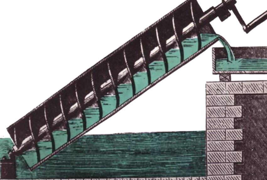 Архимедов винт – это устройство из цилиндра и помещенного в него винта с ручкой для вращения