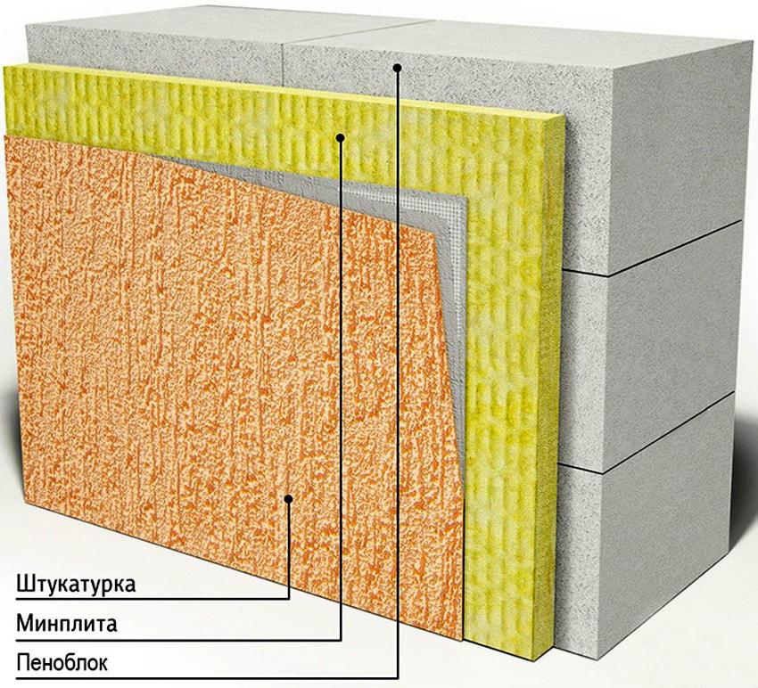 Плиты из минеральной ваты характеризуются паропроницаемостью и звукоизоляцией