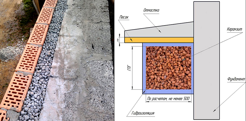 Керамзит считается самым экономично выгодным вариантом для утепления фундамента