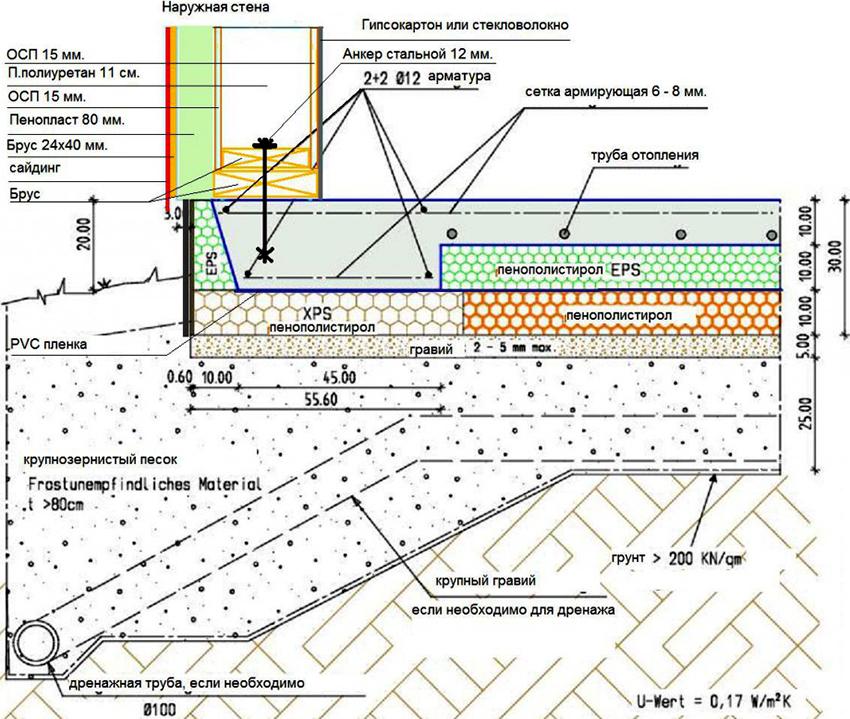 Пеноплекс позволяет значительно продлить срок эксплуатации здания