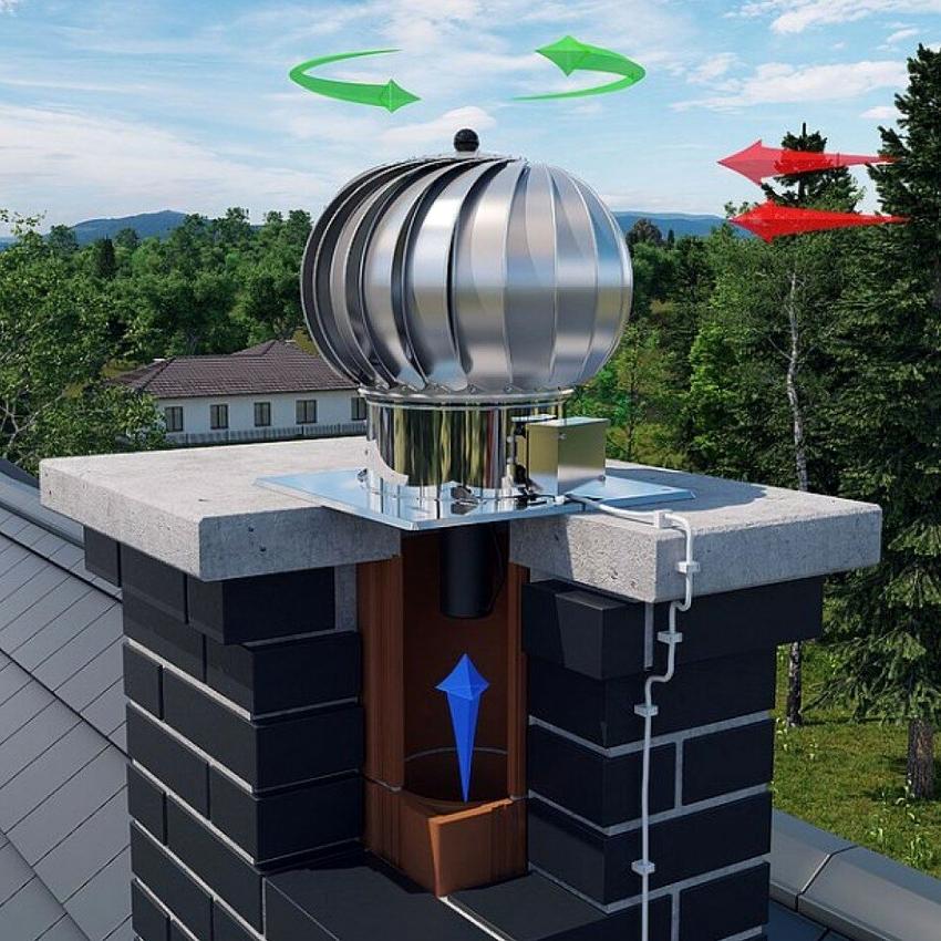 Основная задача дефлекторов – это обеспечение лучшей тяги внутри системы вентиляции