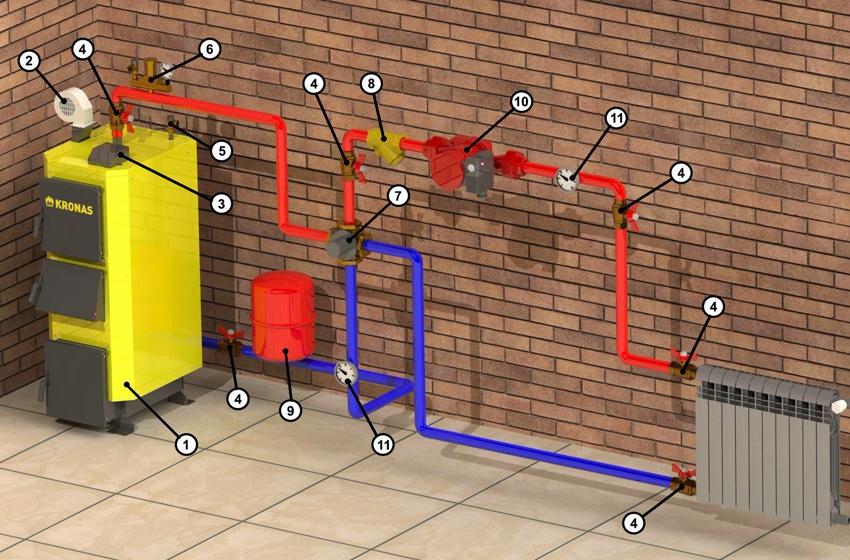 Группа безопасности для отопления: 1 - твердотопливный котел, 2 - вентилятор, 3 - кран запорный, 4 - группа безопасности, 5 - клапан сброса избыточного давления, 6 - циркуляционный насос, 7 - фильтр, 8 - расширительный бак, 9 - обратный клапан