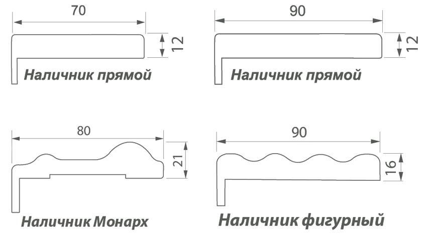 Распространенные размеры дверных наличников